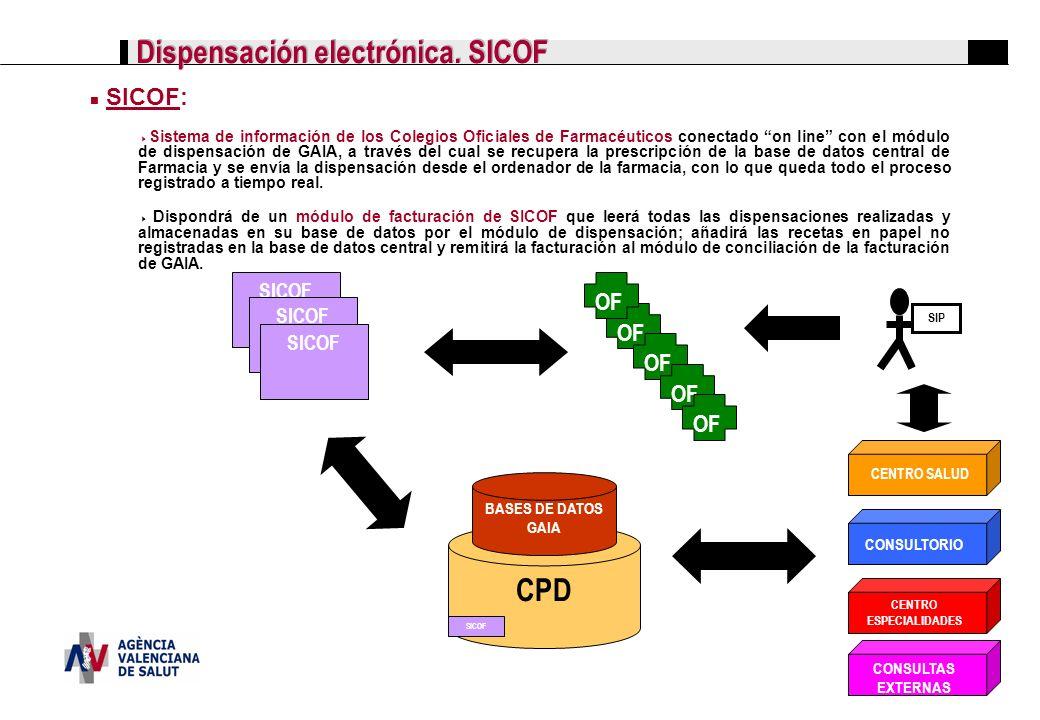 Dispensación electrónica. SICOF