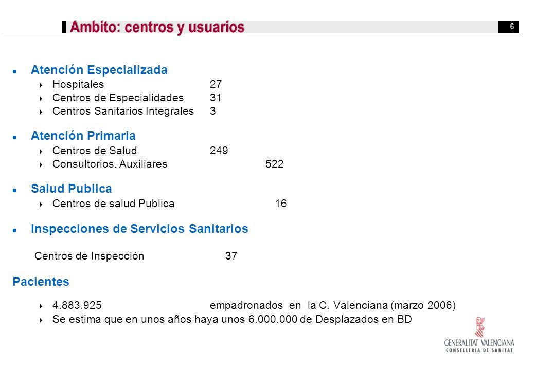 Ambito: centros y usuarios