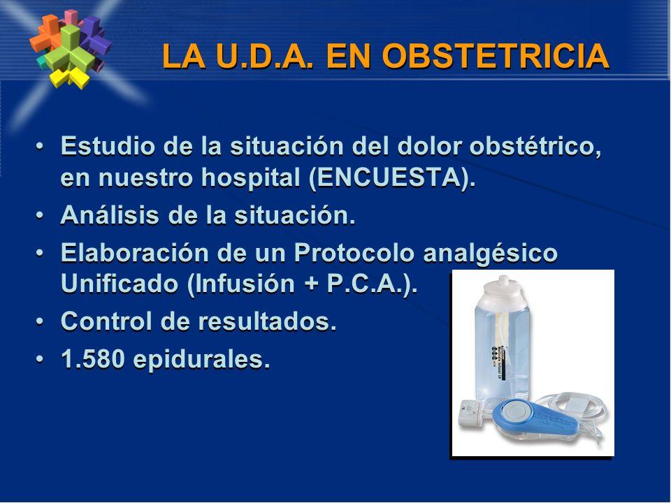 LA U.D.A. EN OBSTETRICIA Estudio de la situación del dolor obstétrico, en nuestro hospital (ENCUESTA).