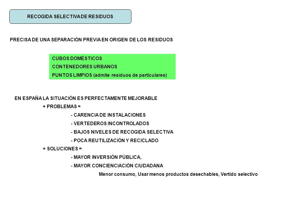 RECOGIDA SELECTIVA DE RESIDUOS