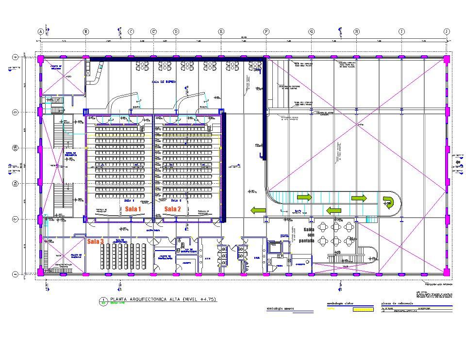 Sala 1 Sala 2 Salita con pantalla Sala 3