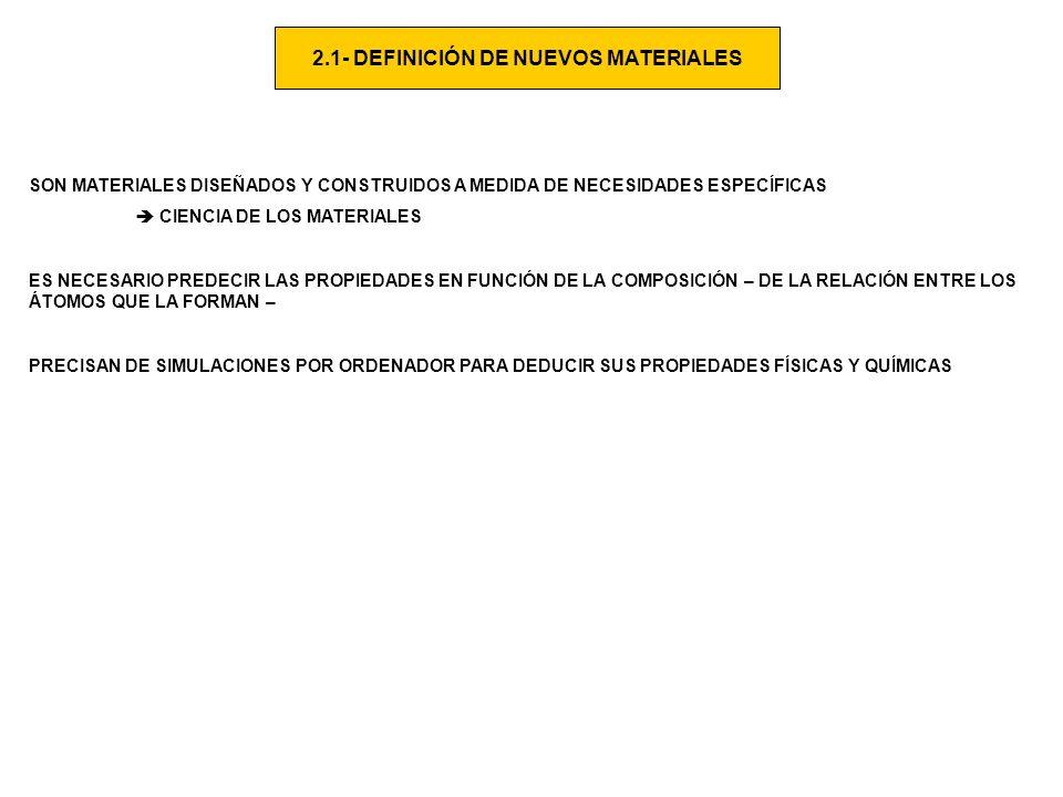 2.1- DEFINICIÓN DE NUEVOS MATERIALES