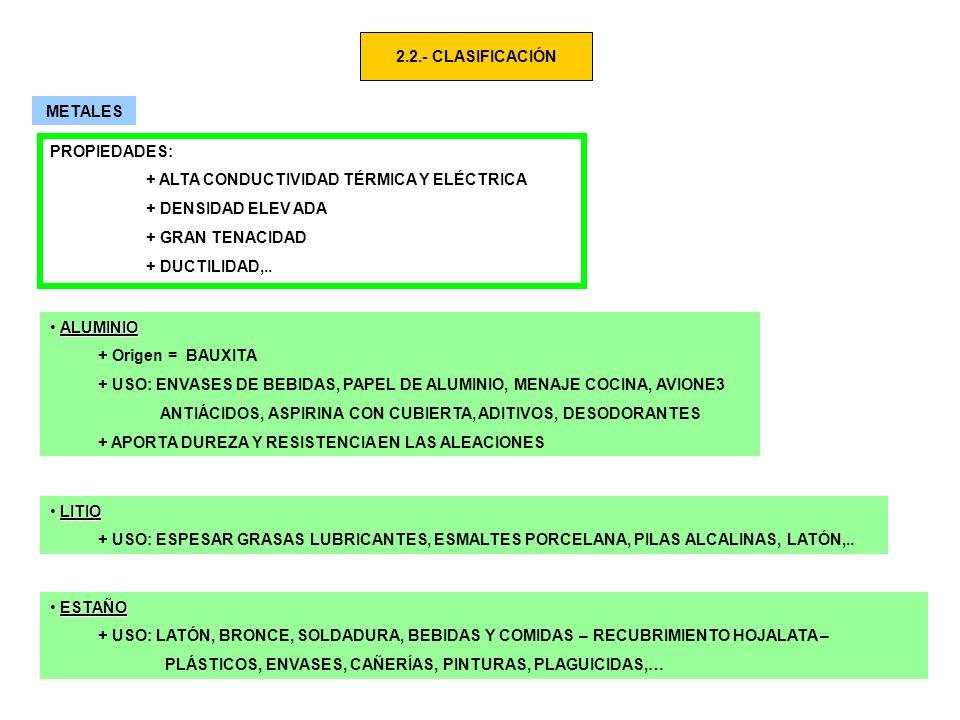 2.2.- CLASIFICACIÓNMETALES. PROPIEDADES: + ALTA CONDUCTIVIDAD TÉRMICA Y ELÉCTRICA. + DENSIDAD ELEV ADA.