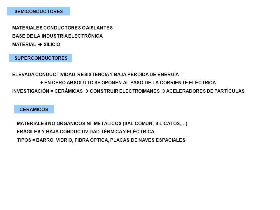 SEMICONDUCTORES MATERIALES CONDUCTORES O AISLANTES. BASE DE LA INDUSTRIA ELECTRÓNICA. MATERIAL  SILICIO.