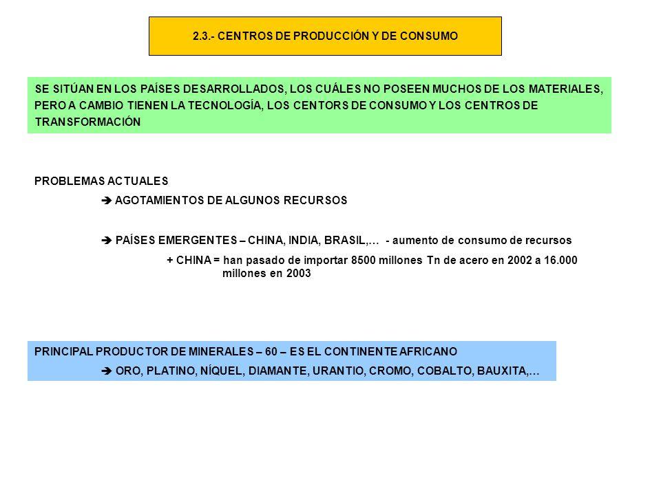 2.3.- CENTROS DE PRODUCCIÓN Y DE CONSUMO
