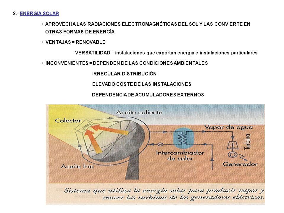 2.- ENERGÍA SOLAR + APROVECHA LAS RADIACIONES ELECTROMAGNÉTICAS DEL SOL Y LAS CONVIERTE EN OTRAS FORMAS DE ENERGÍA.