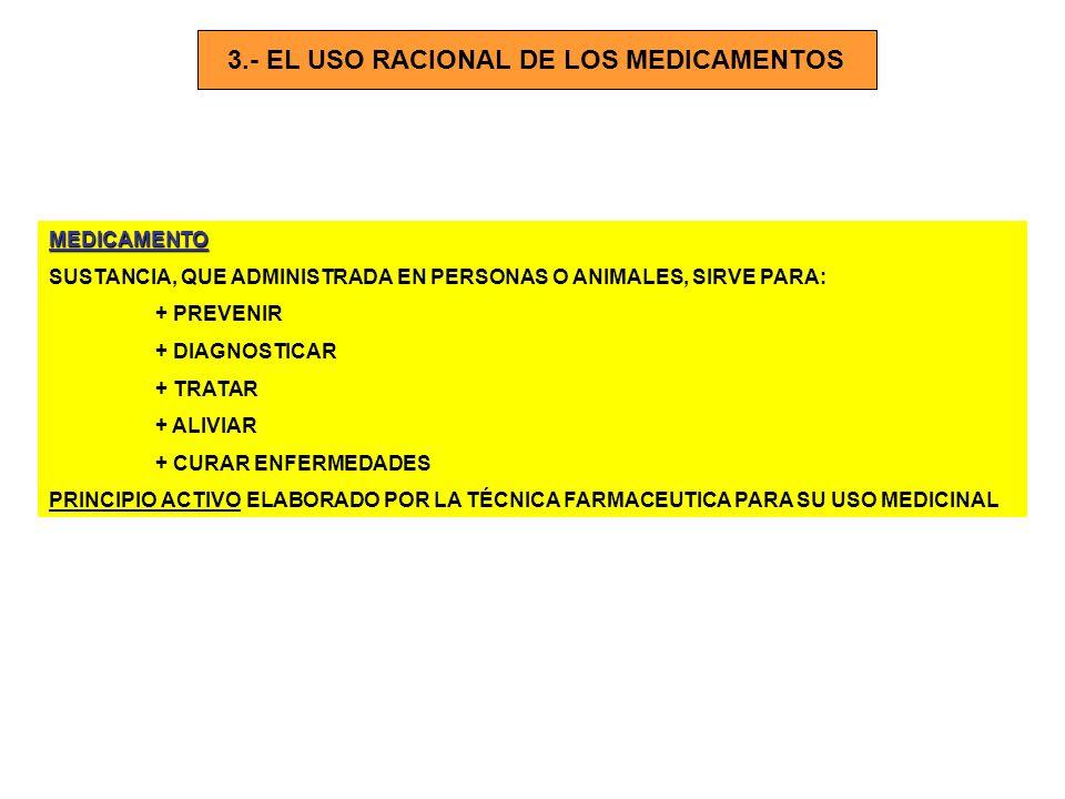 3.- EL USO RACIONAL DE LOS MEDICAMENTOS