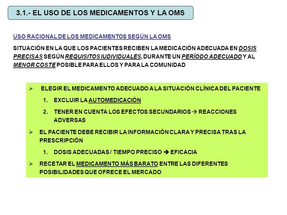 3.1.- EL USO DE LOS MEDICAMENTOS Y LA OMS