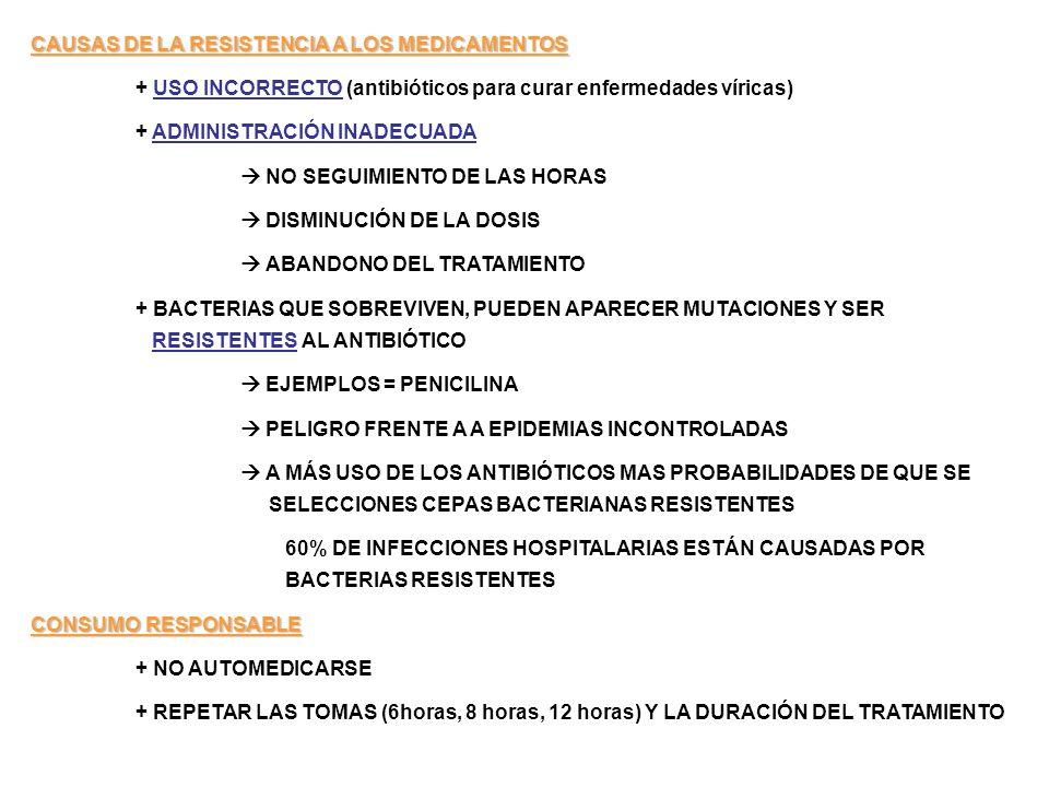 CAUSAS DE LA RESISTENCIA A LOS MEDICAMENTOS