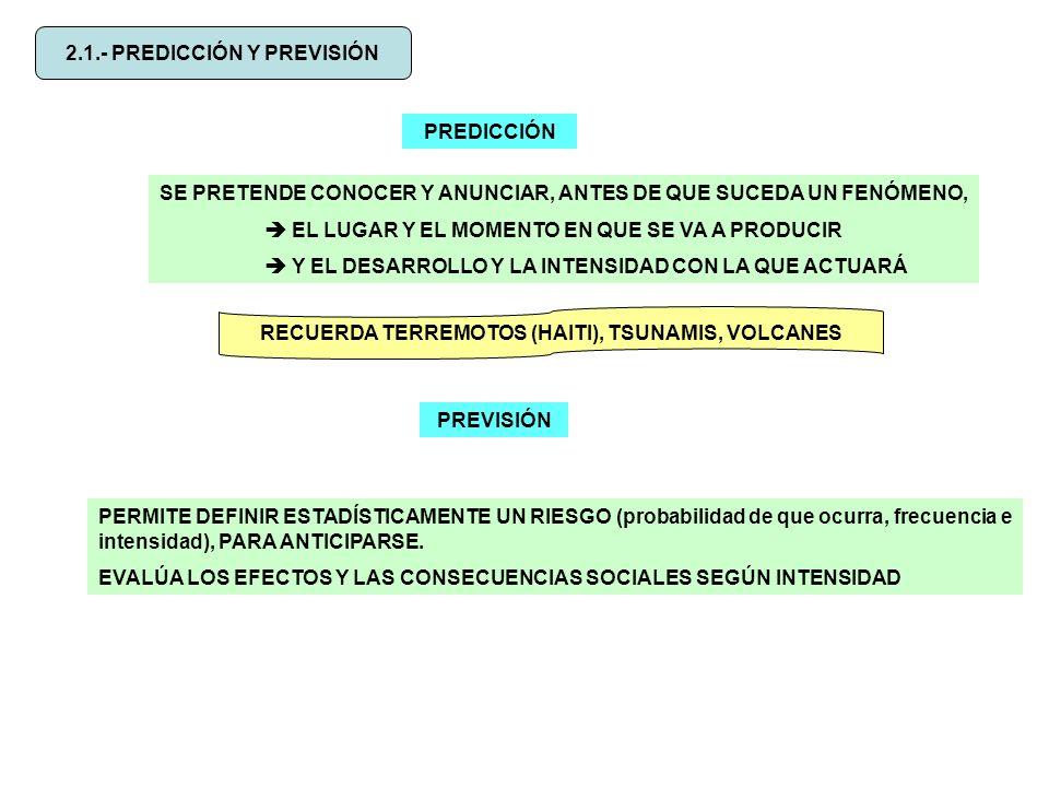2.1.- PREDICCIÓN Y PREVISIÓN