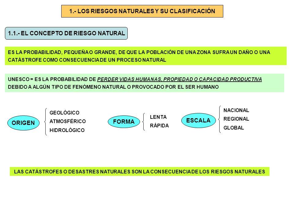 1.- LOS RIESGOS NATURALES Y SU CLASIFICACIÓN