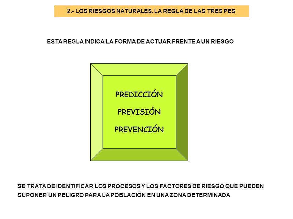 2.- LOS RIESGOS NATURALES. LA REGLA DE LAS TRES PES