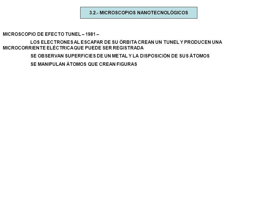3.2.- MICROSCOPIOS NANOTECNOLÓGICOS