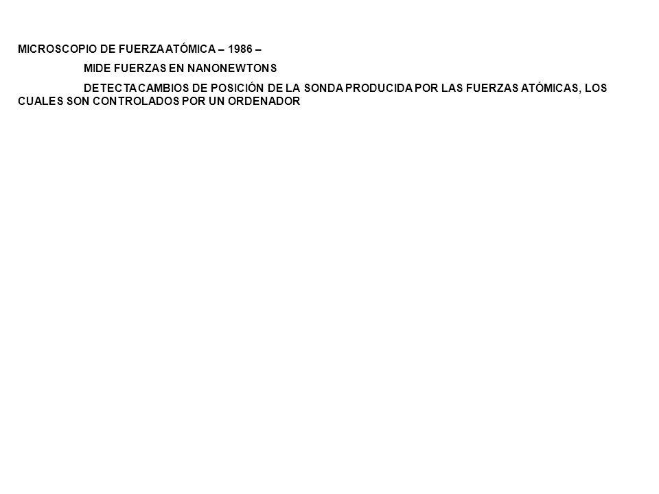 MICROSCOPIO DE FUERZA ATÓMICA – 1986 –