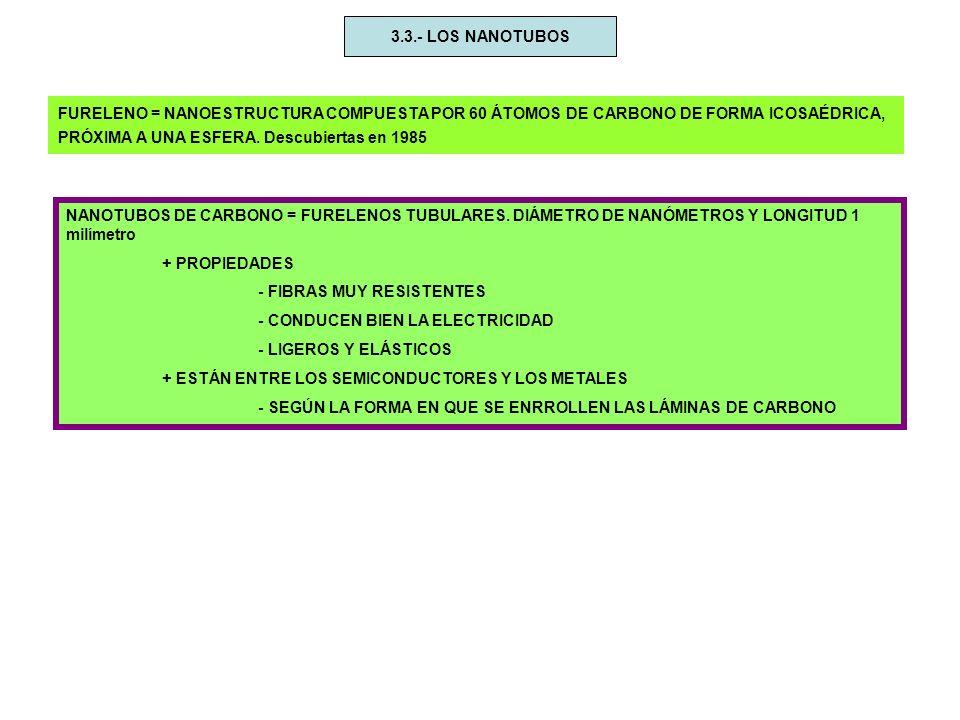 3.3.- LOS NANOTUBOS FURELENO = NANOESTRUCTURA COMPUESTA POR 60 ÁTOMOS DE CARBONO DE FORMA ICOSAÉDRICA, PRÓXIMA A UNA ESFERA. Descubiertas en 1985.