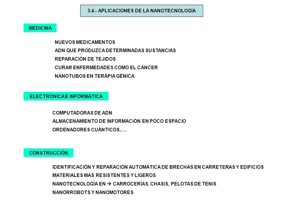 3.4.- APLICACIONES DE LA NANOTECNOLOGÍA ELECTRÓNICA E INFORMÁTICA