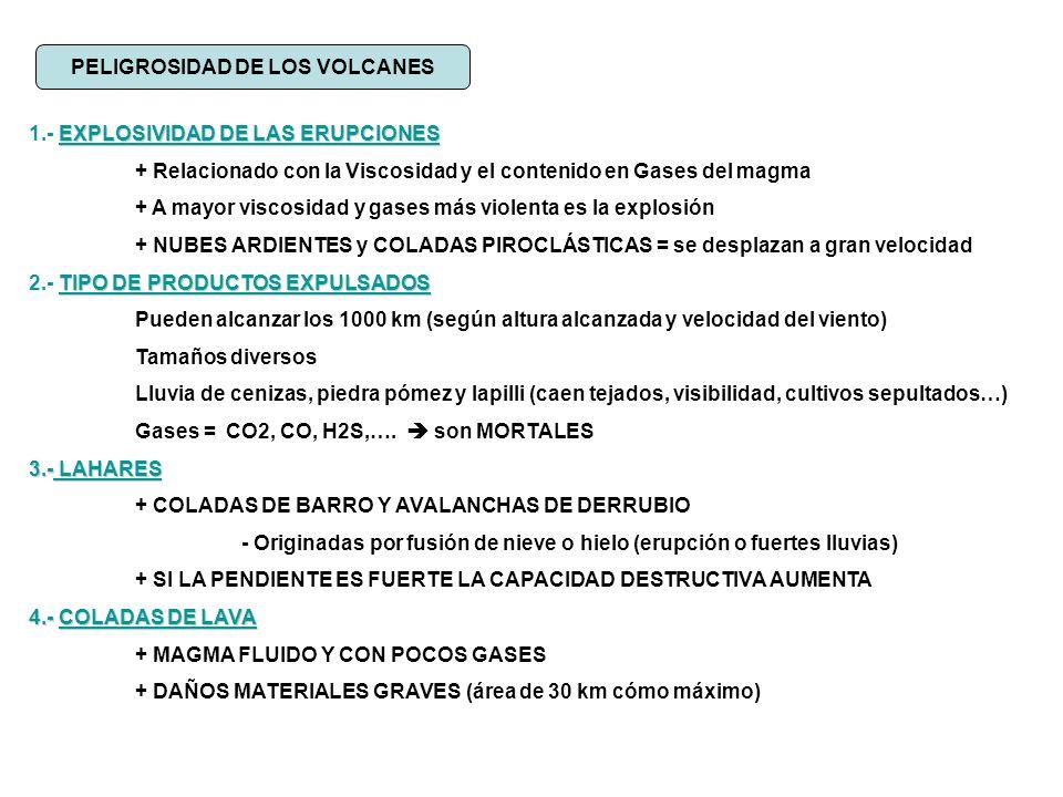 PELIGROSIDAD DE LOS VOLCANES