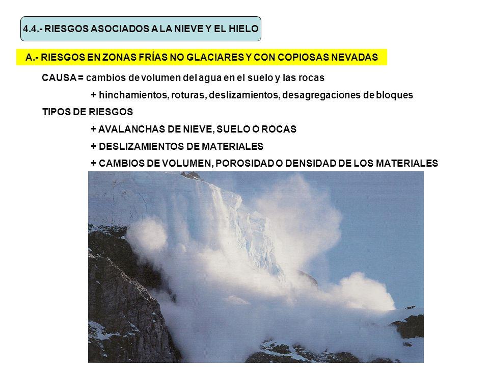 4.4.- RIESGOS ASOCIADOS A LA NIEVE Y EL HIELO