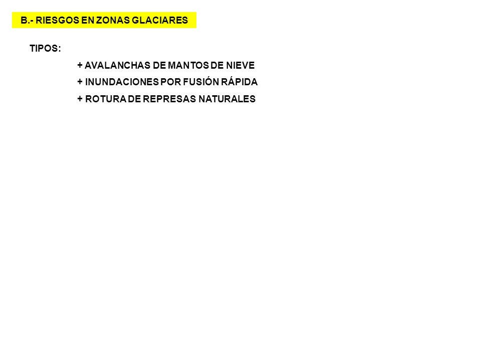 B.- RIESGOS EN ZONAS GLACIARES