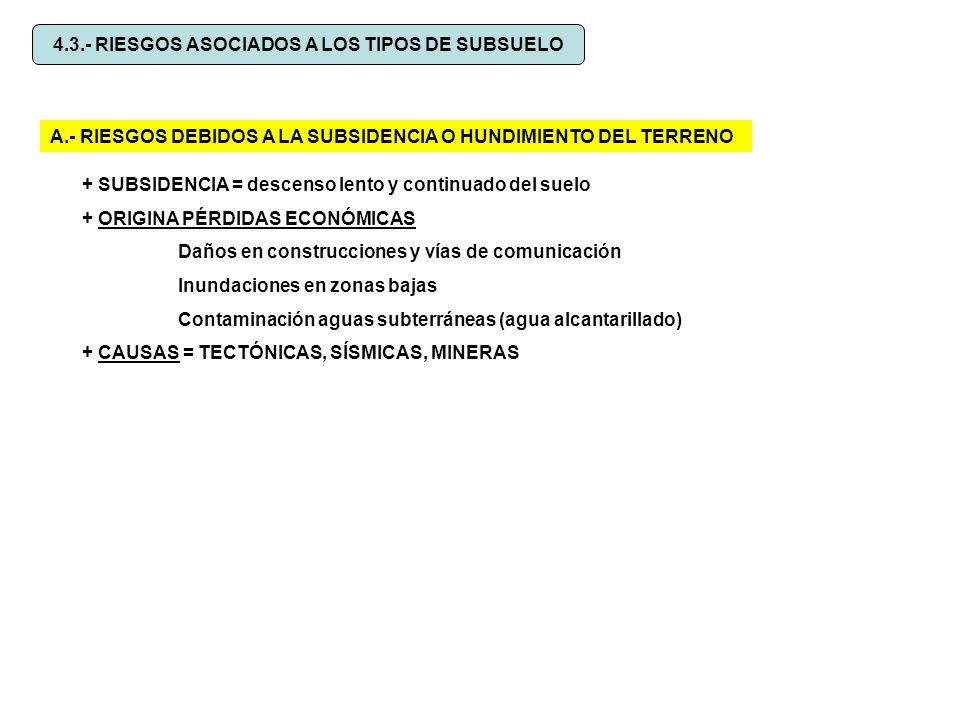 4.3.- RIESGOS ASOCIADOS A LOS TIPOS DE SUBSUELO