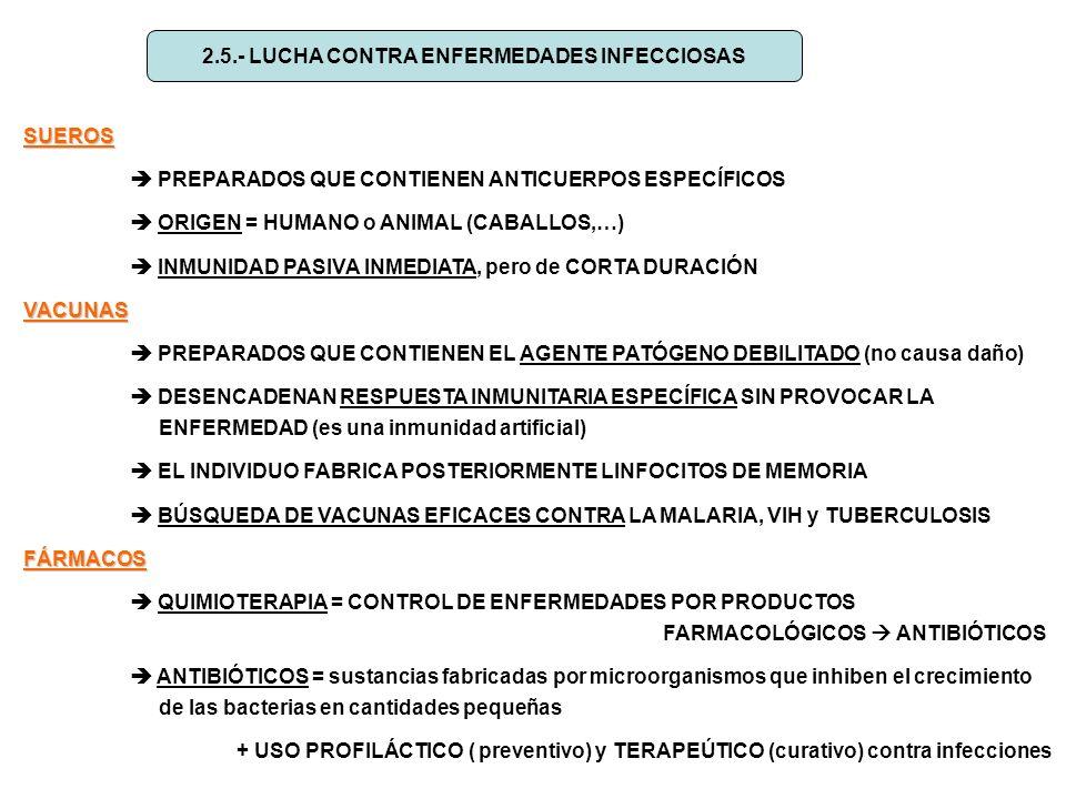 2.5.- LUCHA CONTRA ENFERMEDADES INFECCIOSAS