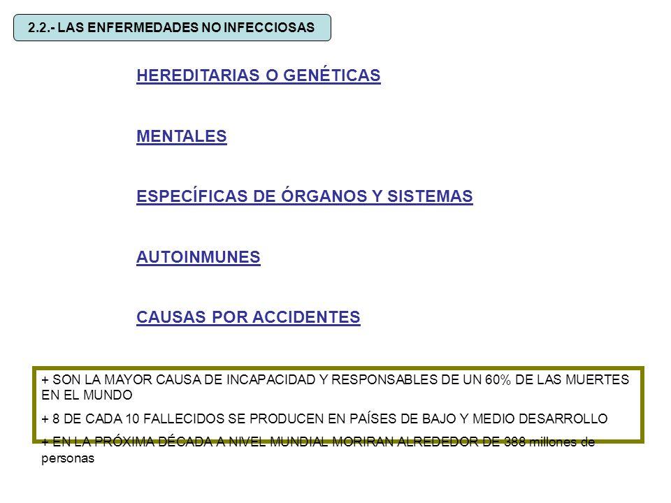 2.2.- LAS ENFERMEDADES NO INFECCIOSAS