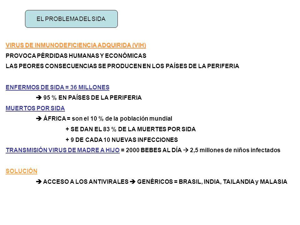 EL PROBLEMA DEL SIDA VIRUS DE INMUNODEFICIENCIA ADQUIRIDA (VIH) PROVOCA PÉRDIDAS HUMANAS Y ECONÓMICAS.