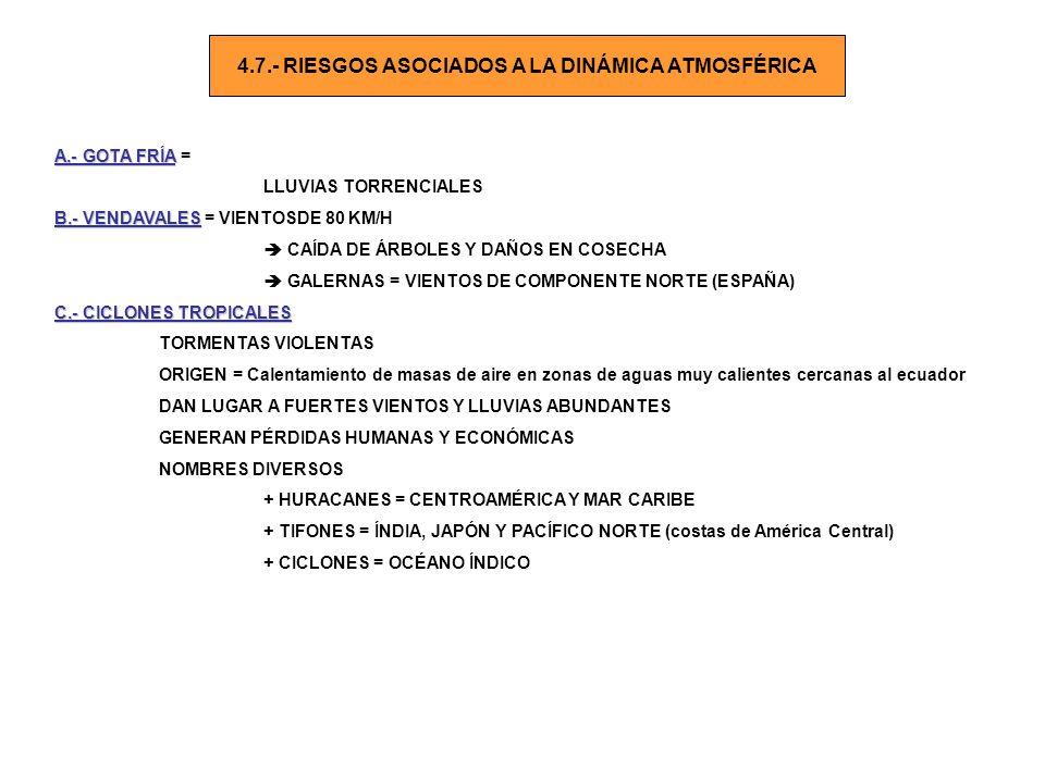 4.7.- RIESGOS ASOCIADOS A LA DINÁMICA ATMOSFÉRICA