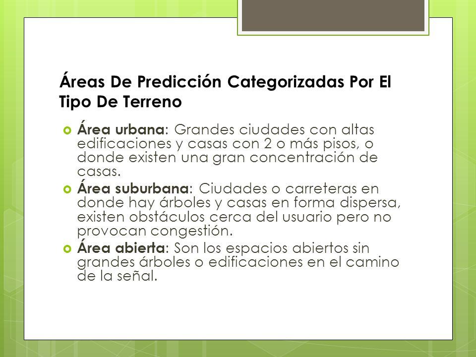 Áreas De Predicción Categorizadas Por El Tipo De Terreno