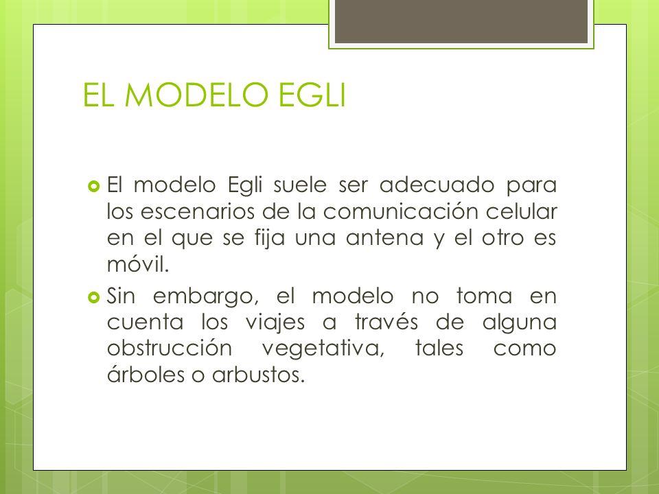 EL MODELO EGLI El modelo Egli suele ser adecuado para los escenarios de la comunicación celular en el que se fija una antena y el otro es móvil.