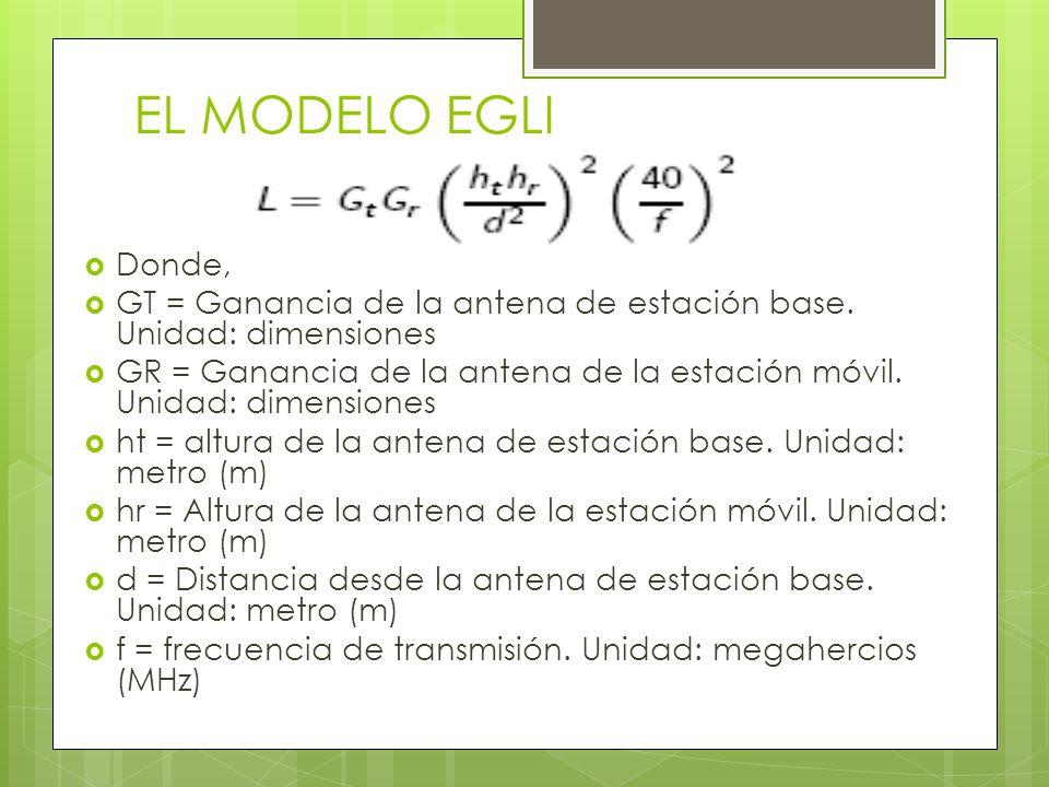 EL MODELO EGLI Donde, GT = Ganancia de la antena de estación base. Unidad: dimensiones.