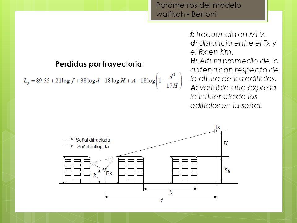 Parámetros del modelo walfisch - Bertoni