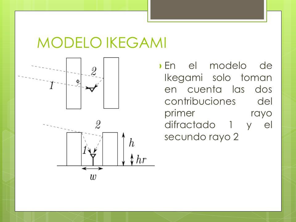 MODELO IKEGAMI En el modelo de Ikegami solo toman en cuenta las dos contribuciones del primer rayo difractado 1 y el secundo rayo 2.