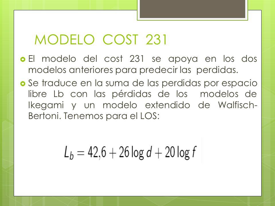MODELO COST 231 El modelo del cost 231 se apoya en los dos modelos anteriores para predecir las perdidas.
