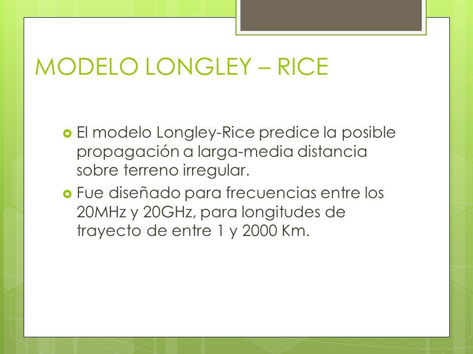 MODELO LONGLEY – RICE El modelo Longley-Rice predice la posible propagación a larga-media distancia sobre terreno irregular.