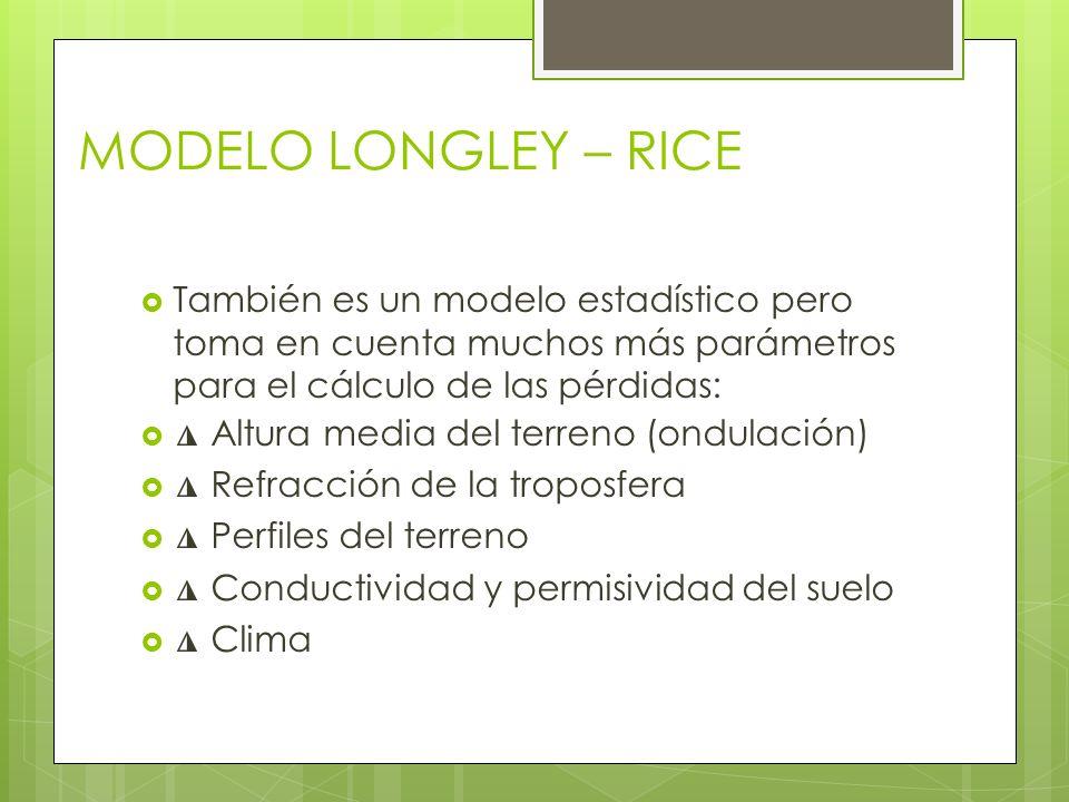 MODELO LONGLEY – RICE También es un modelo estadístico pero toma en cuenta muchos más parámetros para el cálculo de las pérdidas: