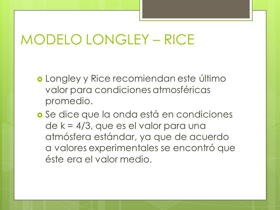 MODELO LONGLEY – RICE Longley y Rice recomiendan este último valor para condiciones atmosféricas promedio.