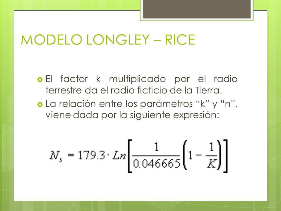 MODELO LONGLEY – RICE El factor k multiplicado por el radio terrestre da el radio ficticio de la Tierra.
