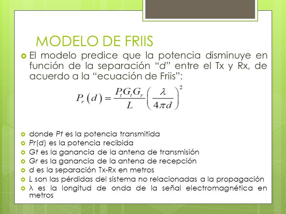 MODELO DE FRIIS El modelo predice que la potencia disminuye en función de la separación d entre el Tx y Rx, de acuerdo a la ecuación de Friis :