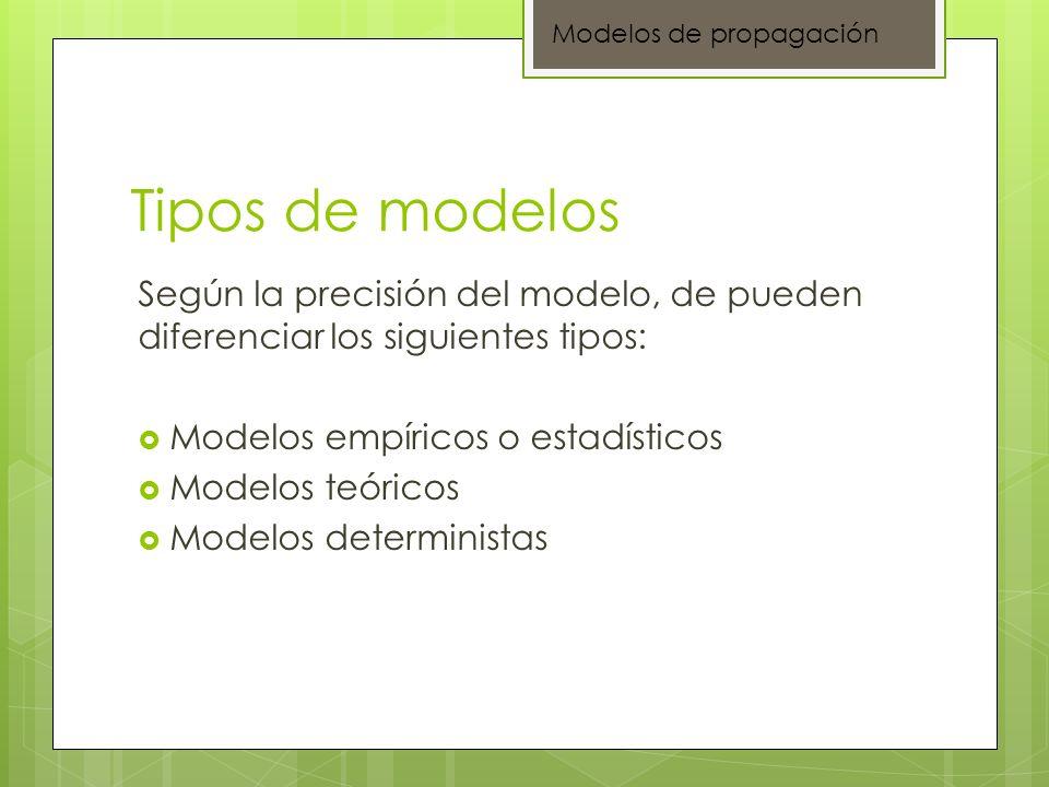 Modelos de propagación