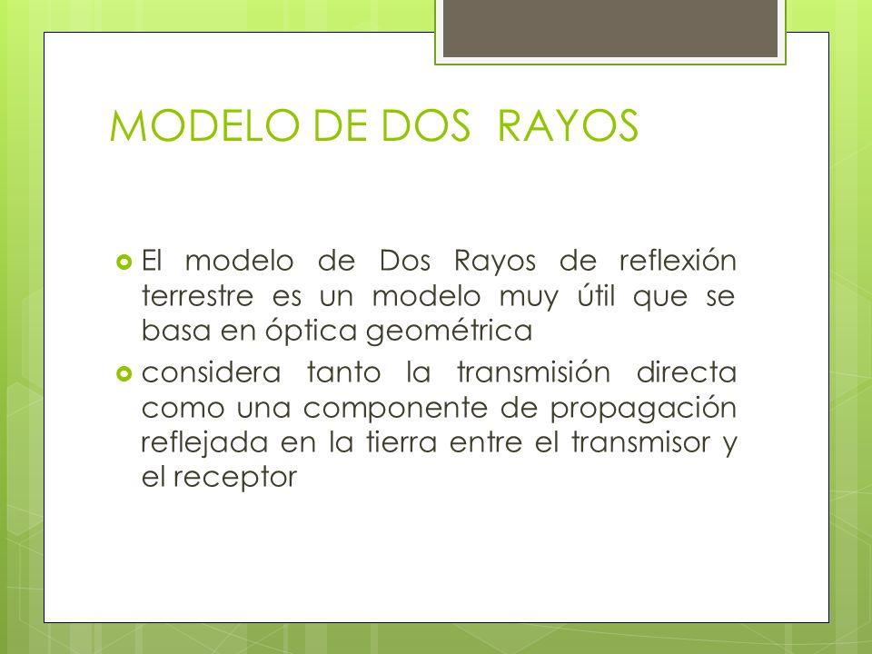 MODELO DE DOS RAYOS El modelo de Dos Rayos de reflexión terrestre es un modelo muy útil que se basa en óptica geométrica.