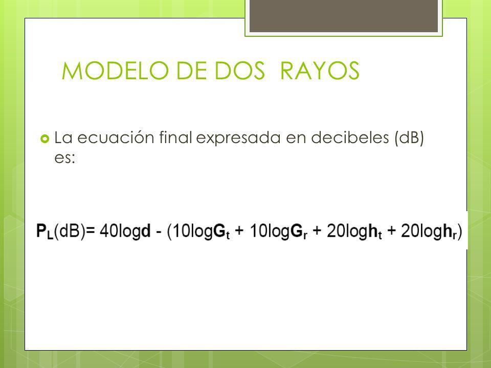 MODELO DE DOS RAYOS La ecuación final expresada en decibeles (dB) es:
