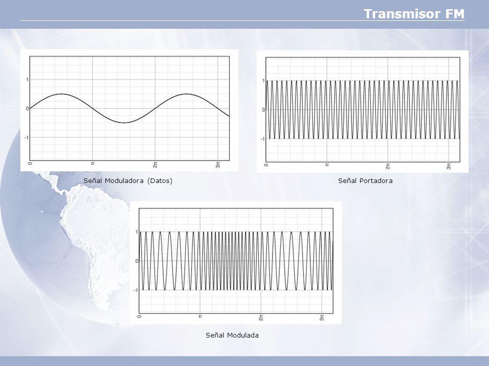 Señal Moduladora (Datos)