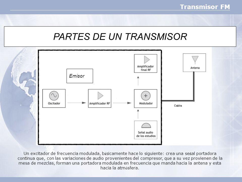 PARTES DE UN TRANSMISOR