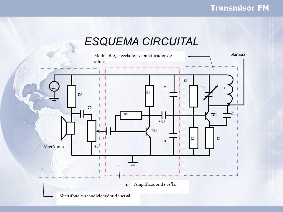 ESQUEMA CIRCUITAL Antena Modulador, mezclador y amplificador de salida