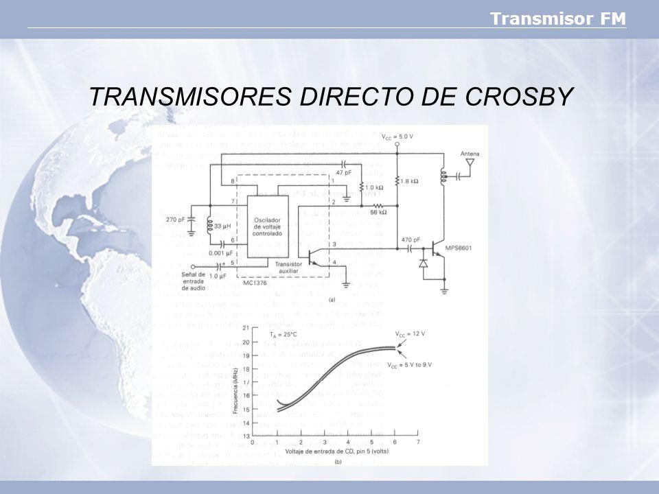 TRANSMISORES DIRECTO DE CROSBY