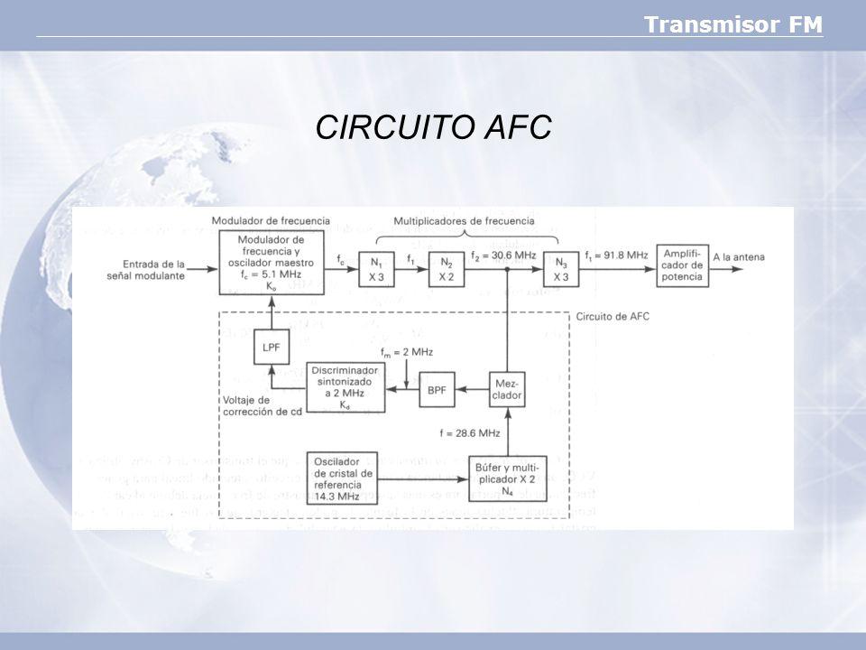 CIRCUITO AFC