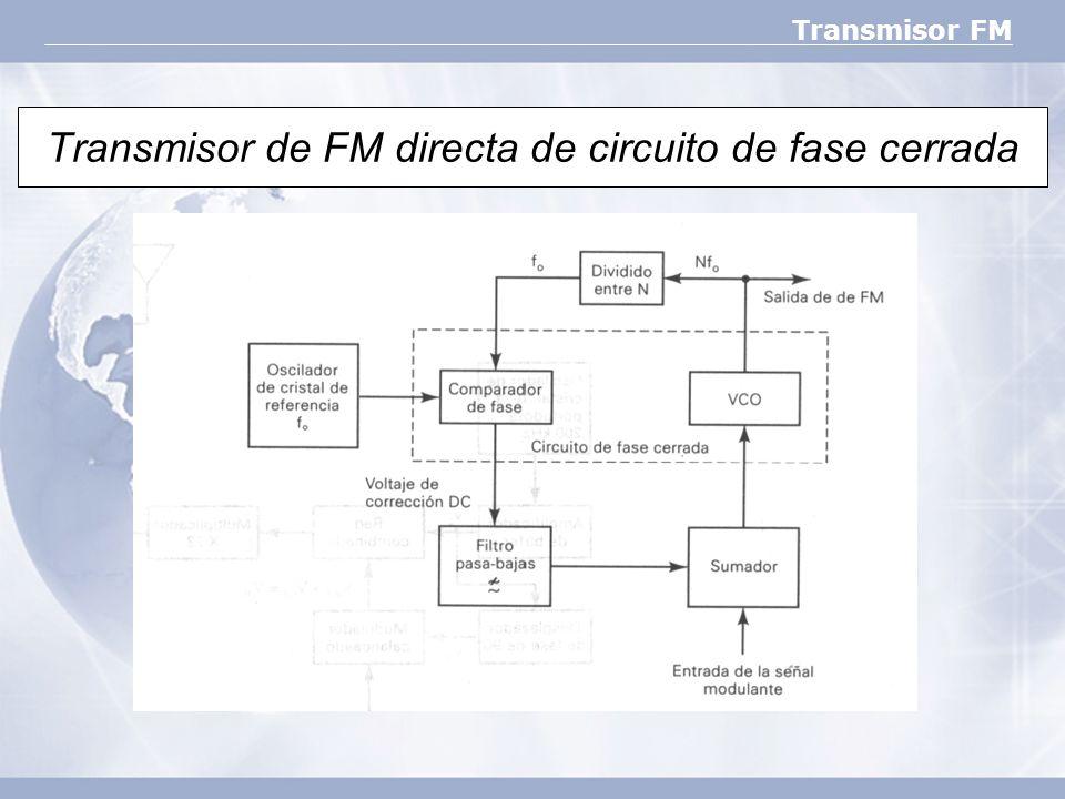 Transmisor de FM directa de circuito de fase cerrada