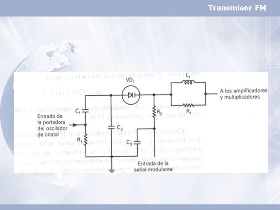 Moduladores de FM indirectos