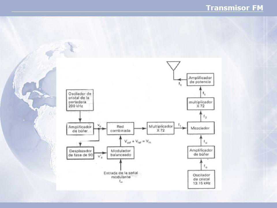 Transmisor FM indirecto de Armstrong